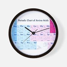 Unique Amino acids Wall Clock