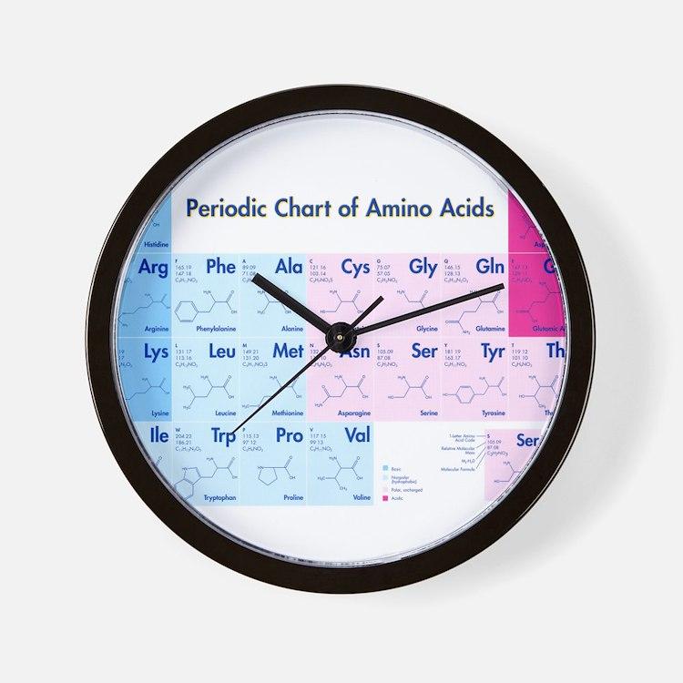 Cute Amino Wall Clock