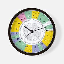 Funny Electron Wall Clock