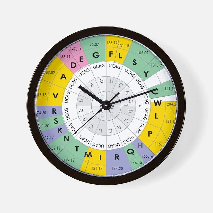 Cute Amino acids Wall Clock