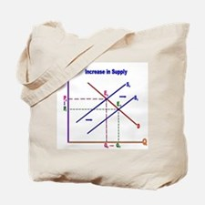 Shift Tote Bag