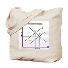 Funny Finance Tote Bag