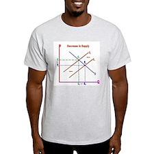 4-3-Decrease in Supply T-Shirt