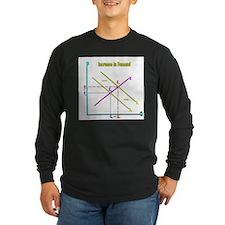 increase in demand Long Sleeve T-Shirt