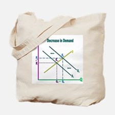 Economics Tote Bag