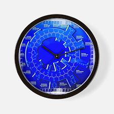 Amino acids Wall Clock