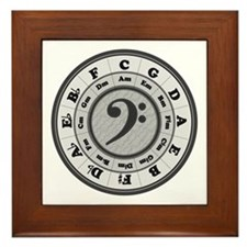 Bass Clef Circle of Fifths Framed Tile