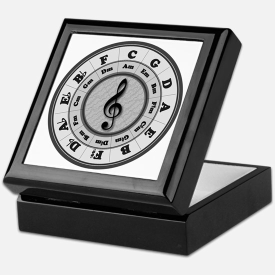 Treble Clef Circle of Fifths Keepsake Box