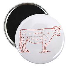 "Retro Beef Cut Chart 2.25"" Magnet (10 pack)"