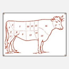Retro Beef Cut Chart Banner