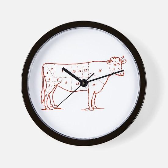 Retro Beef Cut Chart Wall Clock
