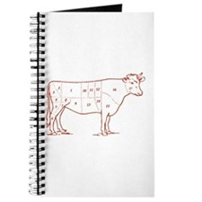 Retro Beef Cut Chart Journal