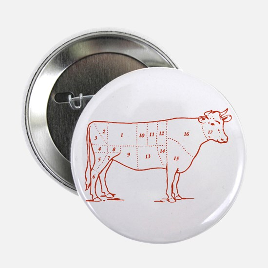 "Retro Beef Cut Chart 2.25"" Button"