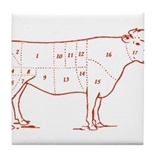 Retro Beef Cut Chart Tile Coaster