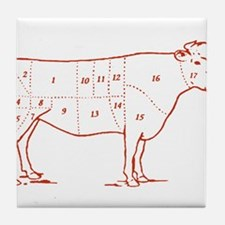 Retro Beef Cut Chart Tile Coaster