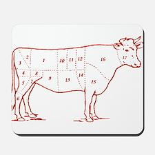 Retro Beef Cut Chart Mousepad