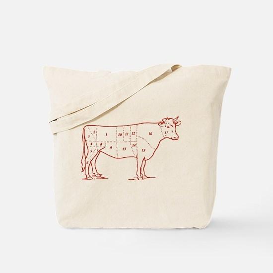 Retro Beef Cut Chart Tote Bag