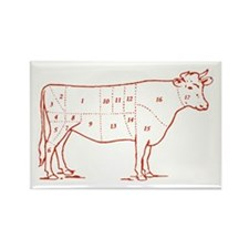Retro Beef Cut Chart Rectangle Magnet