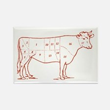 Retro Beef Cut Chart Rectangle Magnet