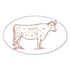 Retro Beef Cut Chart Oval Decal
