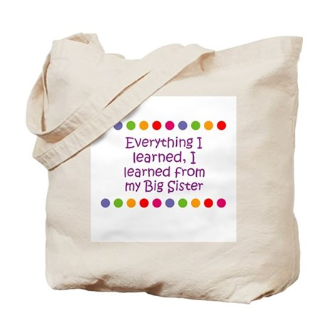 Everything I learned, I learn Tote Bag