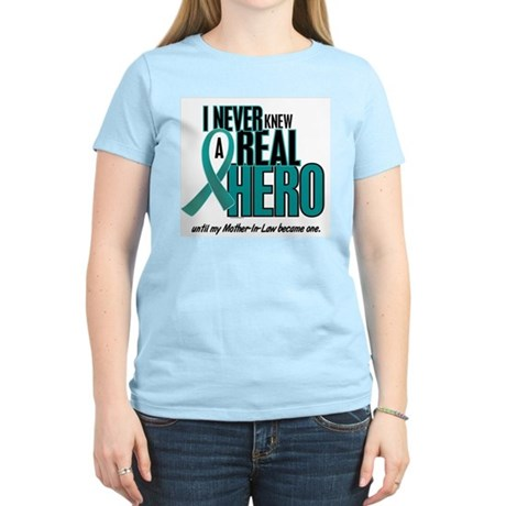 Never Knew A Hero 2 Teal (Mother-In-Law) Women's L