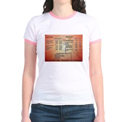 Abraxis Coffee Shop Jr. Ringer T-Shirt