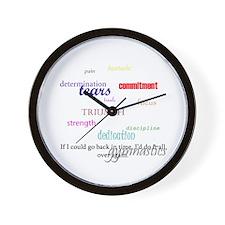 Reminder Clock