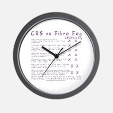 CRS vs. Fibro Fog Wall Clock