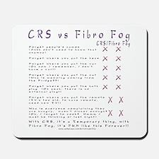 CRS vs. Fibro Fog Mousepad