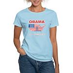 Obama for President Women's Light T-Shirt