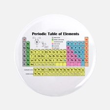 "Periodic Table of Elements 3.5"" Button"