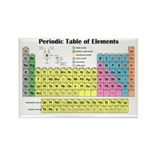 Periodic Table of Elements Rectangle Magnet