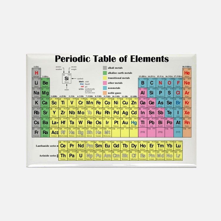 Periodic table magnets periodic table refrigerator for 99 periodic table