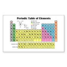 Periodic Table of Elements Rectangle Decal