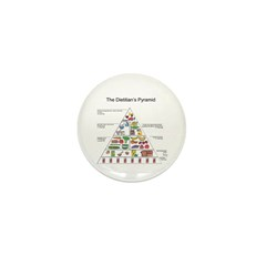 Dietitian's Pyramid Mini Button (100 pack)