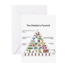 Dietitian's Pyramid Greeting Card