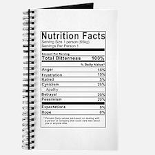 Nutritional Bitterness Journal