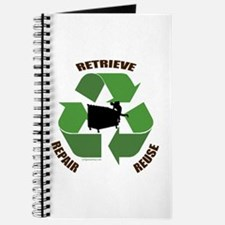 3 Rs of dumpster diving Journal