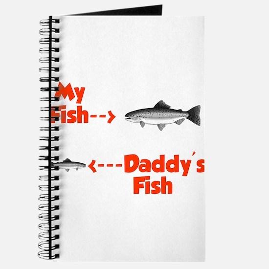 Cute Girls fishing Journal