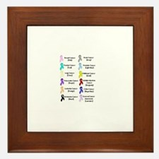 Cute Cancer research Framed Tile