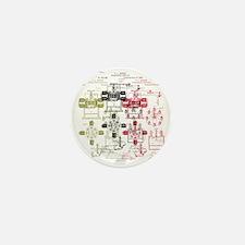 Edison generator Mini Button (10 pack)
