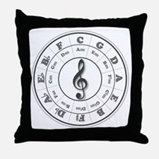 Grayscale Circle of Fifths Throw Pillow