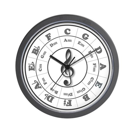 Grayscale Circle of Fifths Wall Clock