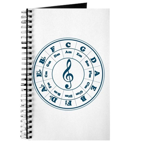 Dk. Blue Circle of Fifths Journal