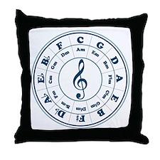 Dk. Blue Circle of Fifths Throw Pillow