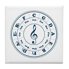 Dk. Blue Circle of Fifths Tile Coaster