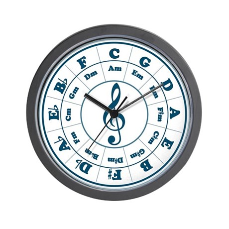 Dk. Blue Circle of Fifths Wall Clock