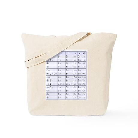 Sequoyah Cherokee Syllabary/alphabet Tote Bag
