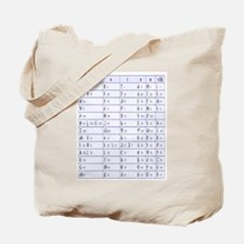 Sequoyah Cherokee Syllabary/alphabet Tote Bag